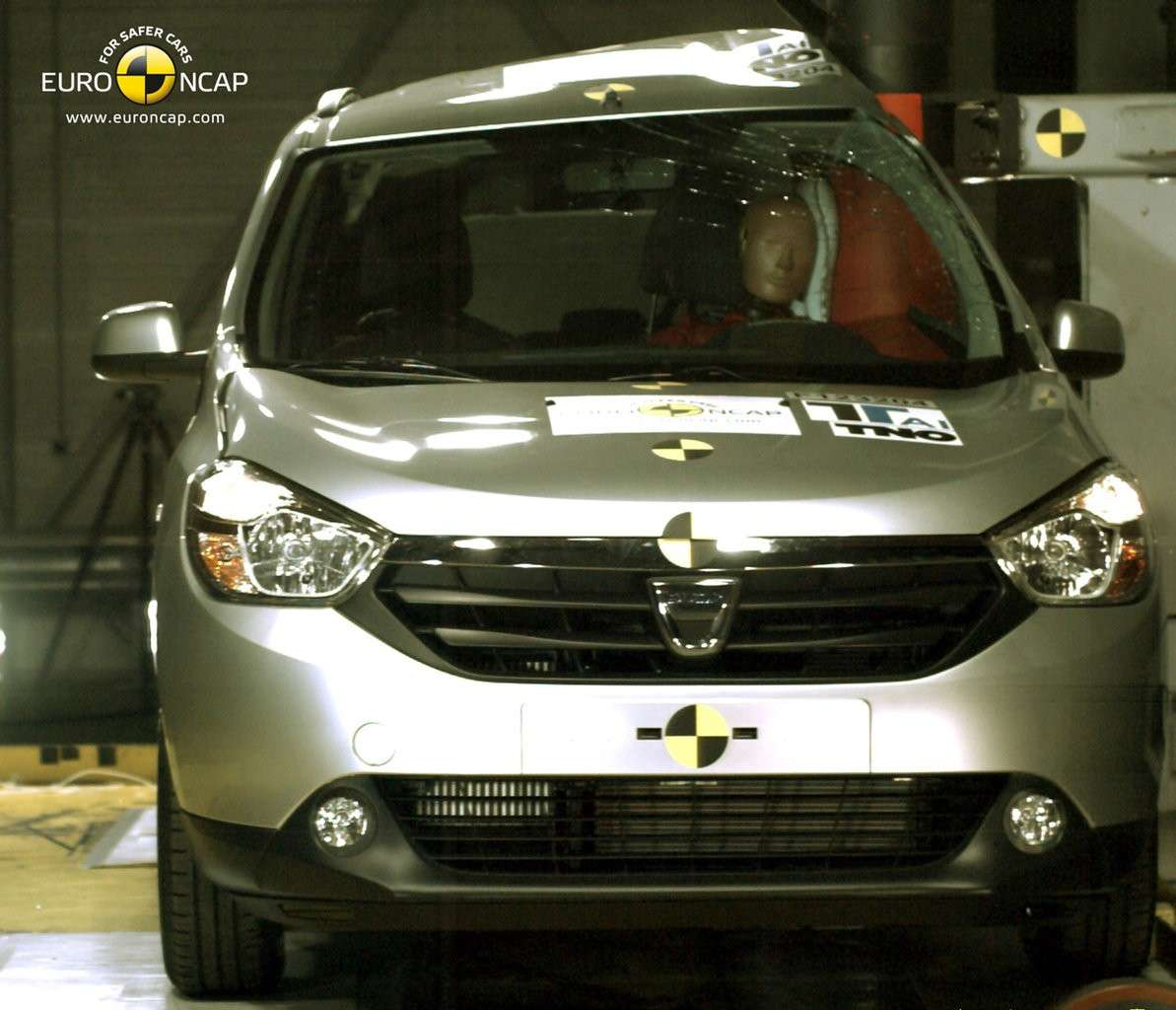 Crash Test Euro NCAP Dacia Lodgy anteriore