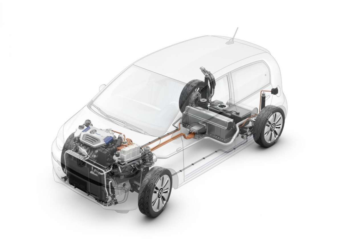 Volkswagen Twin-up!, batterie
