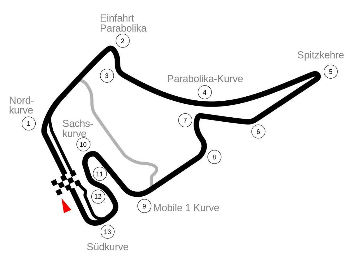 Circuiti F1 2018 - Hockenheim Germania
