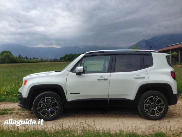 Jeep Renegade dimensioni esterne
